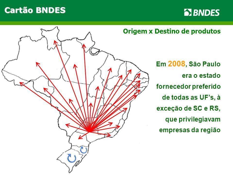 Em 2008, São Paulo era o estado fornecedor preferido de todas as UF's, à exceção de SC e RS, que privilegiavam empresas da região Origem x Destino de produtos