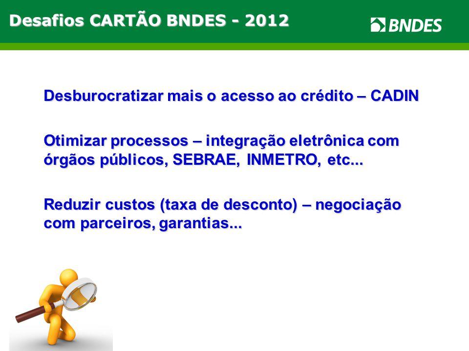 Desafios CARTÃO BNDES - 2012 Desburocratizar mais o acesso ao crédito – CADIN Otimizar processos – integração eletrônica com órgãos públicos, SEBRAE, INMETRO, etc...