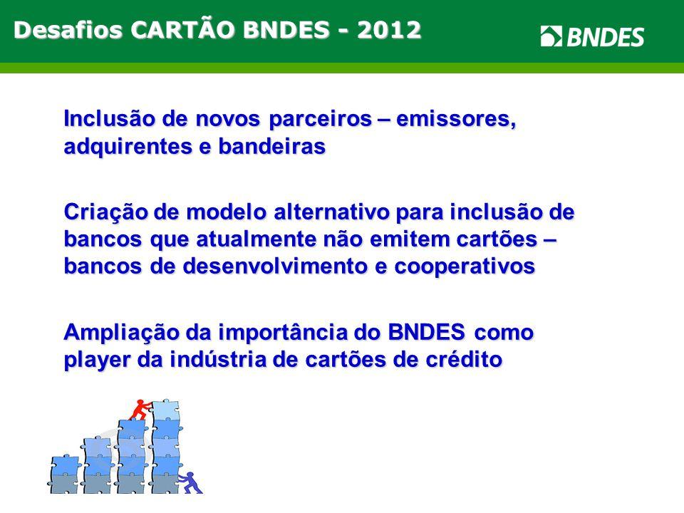 Desafios CARTÃO BNDES - 2012 Inclusão de novos parceiros – emissores, adquirentes e bandeiras Criação de modelo alternativo para inclusão de bancos que atualmente não emitem cartões – bancos de desenvolvimento e cooperativos Ampliação da importância do BNDES como player da indústria de cartões de crédito