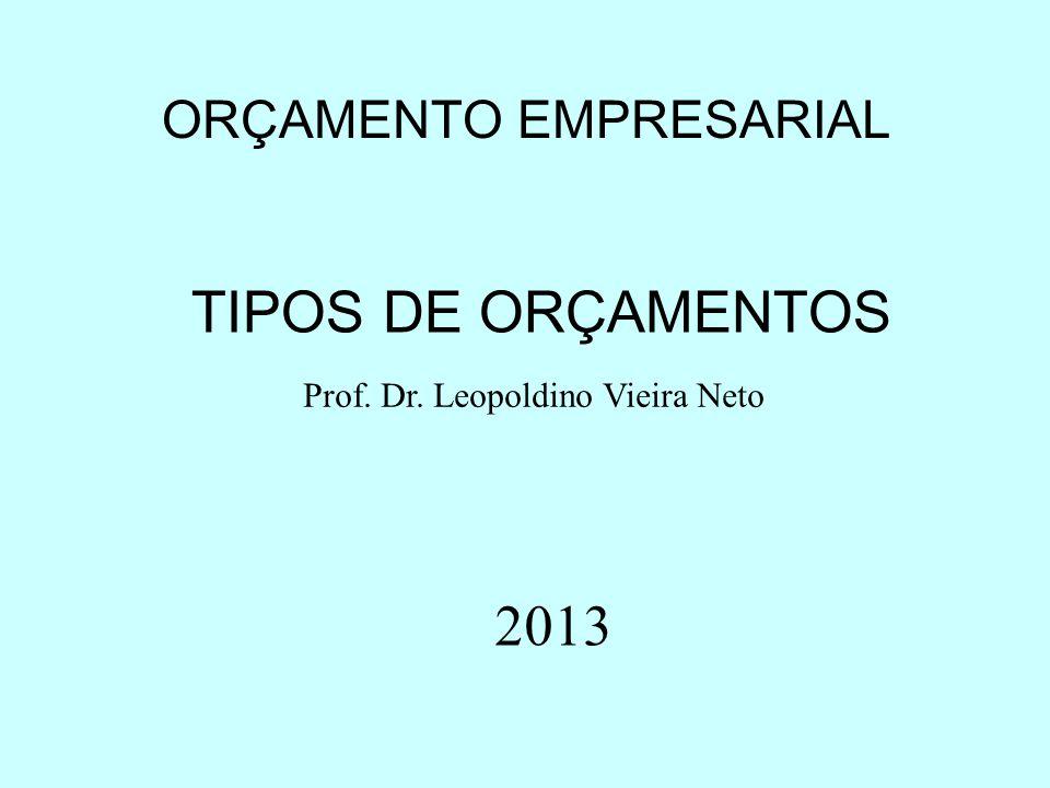 ORÇAMENTO EMPRESARIAL TIPOS DE ORÇAMENTOS Prof. Dr. Leopoldino Vieira Neto 2013