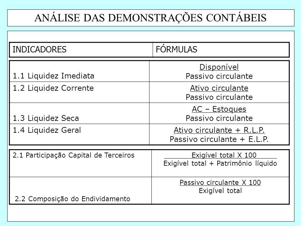 ANÁLISE DAS DEMONSTRAÇÕES CONTÁBEIS 1.1 Liquidez Imediata Disponível Passivo circulante 1.2 Liquidez CorrenteAtivo circulante Passivo circulante 1.3 L