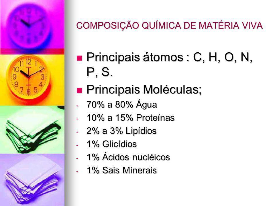 COMPOSIÇÃO QUÍMICA DE MATÉRIA VIVA Principais átomos : C, H, O, N, P, S. Principais átomos : C, H, O, N, P, S. Principais Moléculas; Principais Molécu