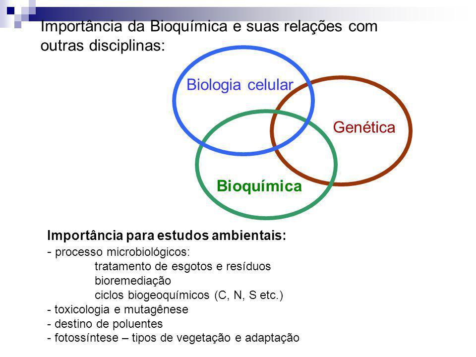 Importância da Bioquímica e suas relações com outras disciplinas: Importância para estudos ambientais: - processo microbiológicos: tratamento de esgot