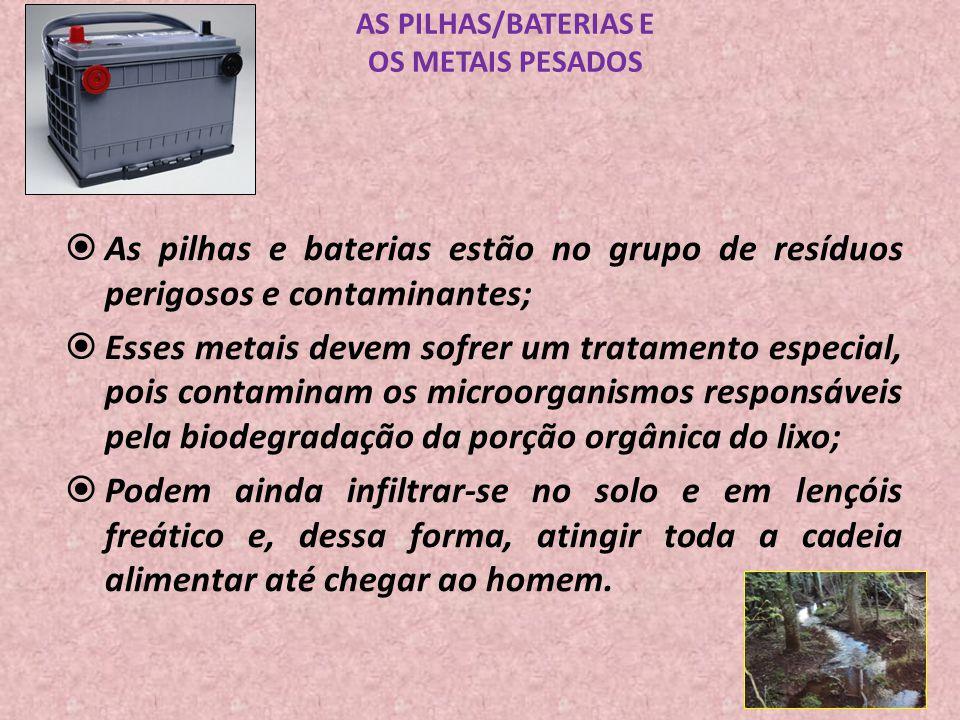 AS PILHAS/BATERIAS E OS METAIS PESADOS  As pilhas e baterias estão no grupo de resíduos perigosos e contaminantes;  Esses metais devem sofrer um tra