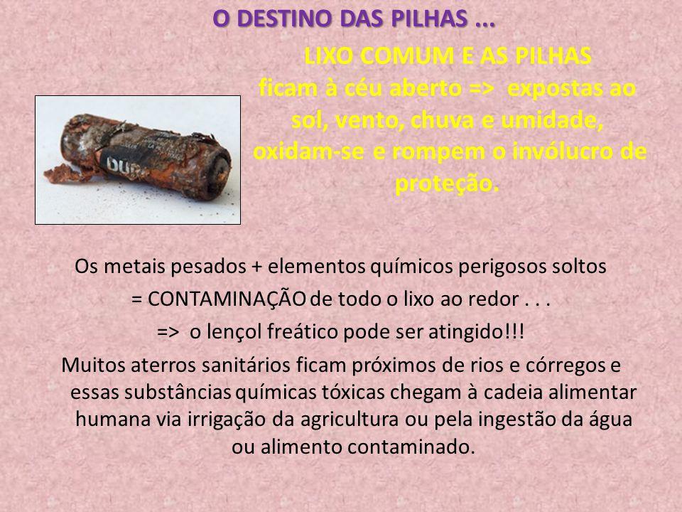 Os metais pesados + elementos químicos perigosos soltos = CONTAMINAÇÃO de todo o lixo ao redor... => o lençol freático pode ser atingido!!! Muitos ate