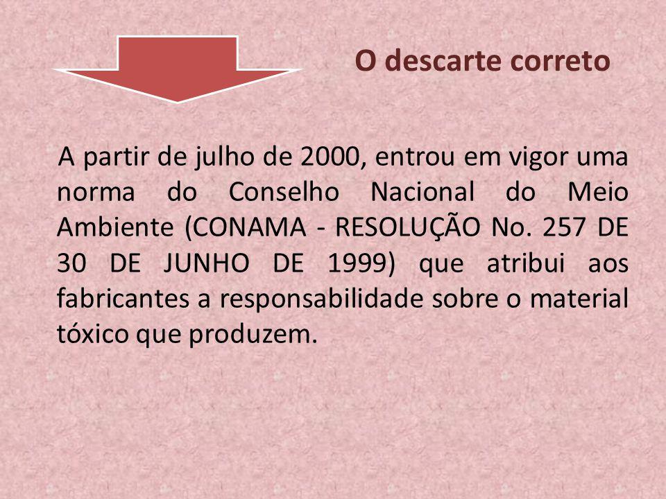O descarte correto A partir de julho de 2000, entrou em vigor uma norma do Conselho Nacional do Meio Ambiente (CONAMA - RESOLUÇÃO No. 257 DE 30 DE JUN