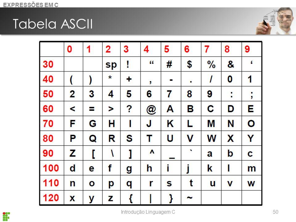 Introdução Linguagem C Tabela ASCII 50 EXPRESSÕES EM C