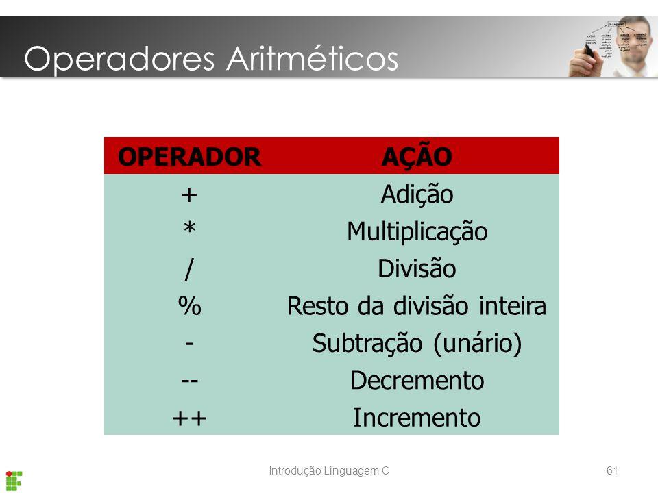 Introdução Linguagem C OPERADORAÇÃO +Adição *Multiplicação /Divisão %Resto da divisão inteira -Subtração (unário) --Decremento ++Incremento Operadores Aritméticos 61