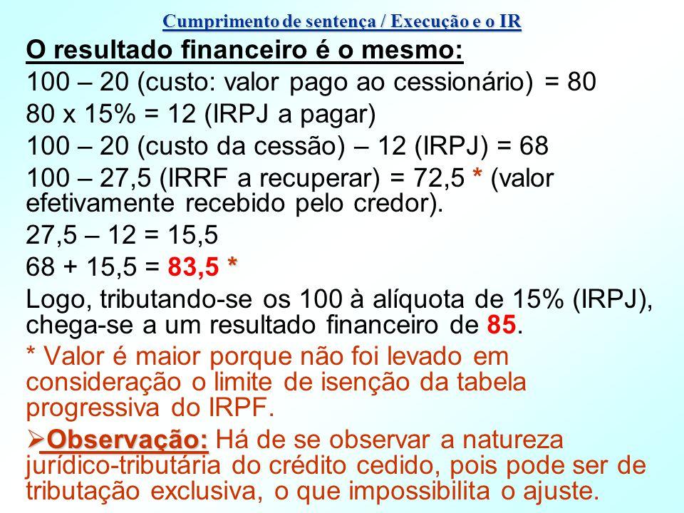O resultado financeiro é o mesmo: 100 – 20 (custo: valor pago ao cessionário) = 80 80 x 15% = 12 (IRPJ a pagar) 100 – 20 (custo da cessão) – 12 (IRPJ)