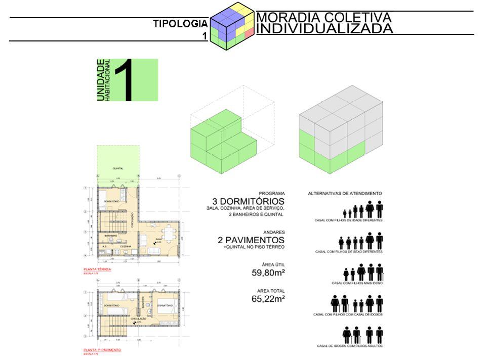 TIPOLOGIA 1