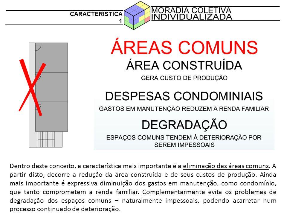 CARACTERÍSTICA 1 Dentro deste conceito, a característica mais importante é a eliminação das áreas comuns. A partir disto, decorre a redução da área co