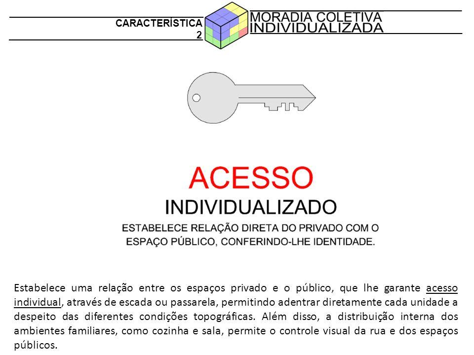 CARACTERÍSTICA 2 Estabelece uma relação entre os espaços privado e o público, que lhe garante acesso individual, através de escada ou passarela, permi