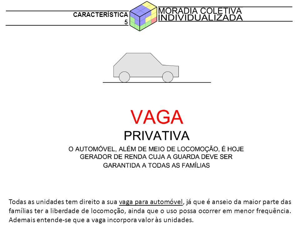 CARACTERÍSTICA 5 Todas as unidades tem direito a sua vaga para automóvel, já que é anseio da maior parte das famílias ter a liberdade de locomoção, ai