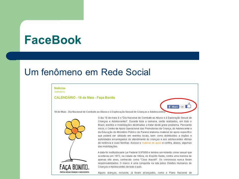 FaceBook Um fenômeno em Rede Social