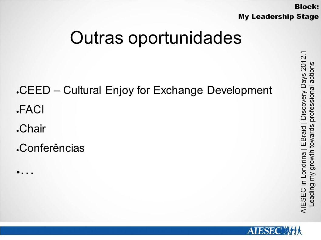 Outras oportunidades ● CEED – Cultural Enjoy for Exchange Development ● FACI ● Chair ● Conferências ● …