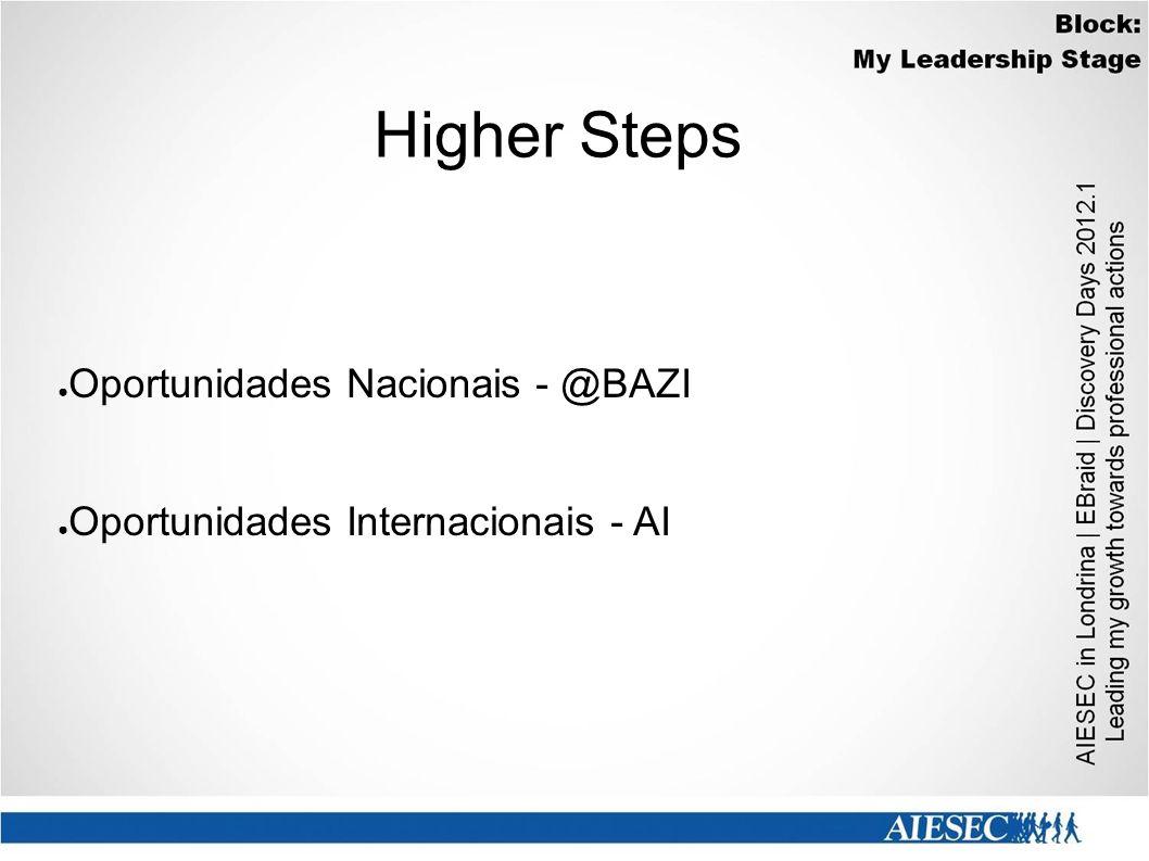 Higher Steps ● Oportunidades Nacionais - @BAZI ● Oportunidades Internacionais - AI