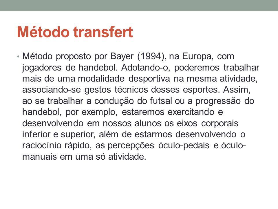 Método transfert Método proposto por Bayer (1994), na Europa, com jogadores de handebol.