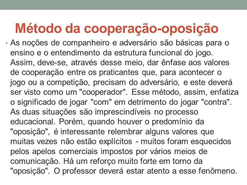 Método da cooperação-oposição As noções de companheiro e adversário são básicas para o ensino e o entendimento da estrutura funcional do jogo.