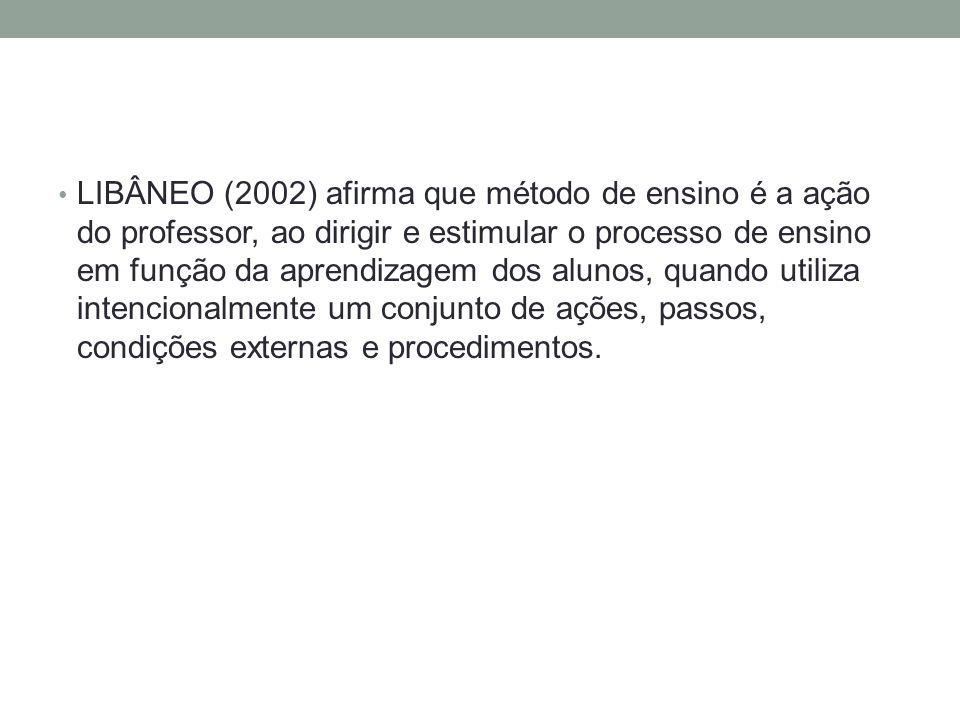 LIBÂNEO (2002) afirma que método de ensino é a ação do professor, ao dirigir e estimular o processo de ensino em função da aprendizagem dos alunos, quando utiliza intencionalmente um conjunto de ações, passos, condições externas e procedimentos.