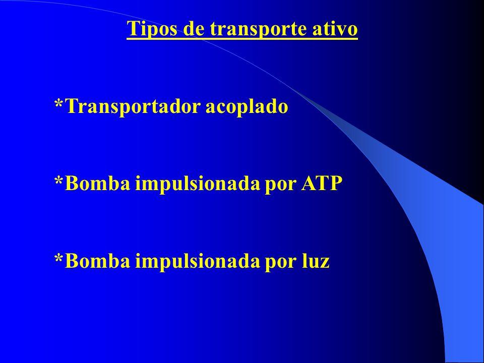 Tipos de transporte ativo *Transportador acoplado *Bomba impulsionada por ATP *Bomba impulsionada por luz