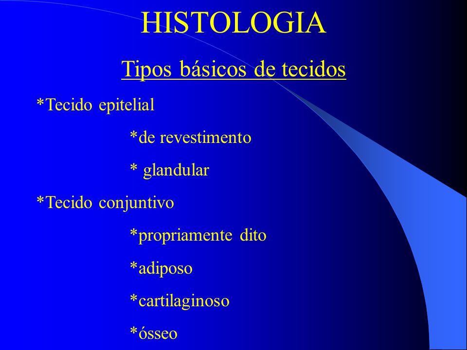 Tipos básicos de tecidos *Tecido epitelial *de revestimento * glandular *Tecido conjuntivo *propriamente dito *adiposo *cartilaginoso *ósseo