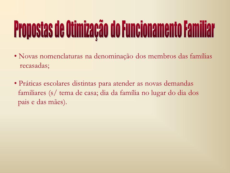 Novas nomenclaturas na denominação dos membros das famílias recasadas; Práticas escolares distintas para atender as novas demandas familiares (s/ tema de casa; dia da família no lugar do dia dos pais e das mães).