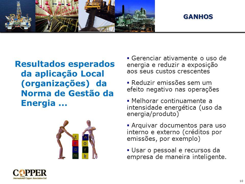 Resultados esperados da aplicação Local (organizações) da Norma de Gestão da Energia...