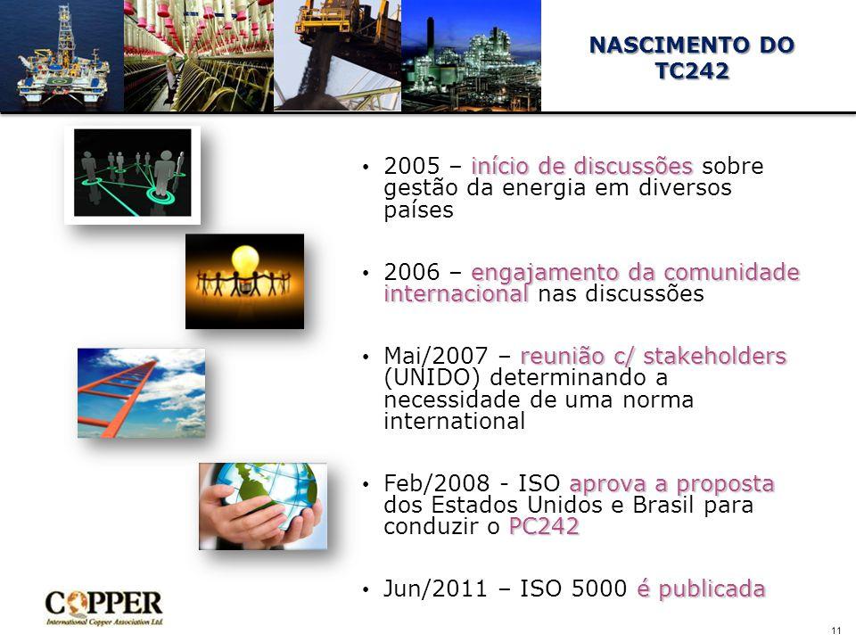 início de discussões 2005 – início de discussões sobre gestão da energia em diversos países engajamento da comunidade internacional 2006 – engajamento da comunidade internacional nas discussões reunião c/ stakeholders Mai/2007 – reunião c/ stakeholders (UNIDO) determinando a necessidade de uma norma international aprova a proposta PC242 Feb/2008 - ISO aprova a proposta dos Estados Unidos e Brasil para conduzir o PC242 é publicada Jun/2011 – ISO 5000 é publicada 11 NASCIMENTO DO TC242
