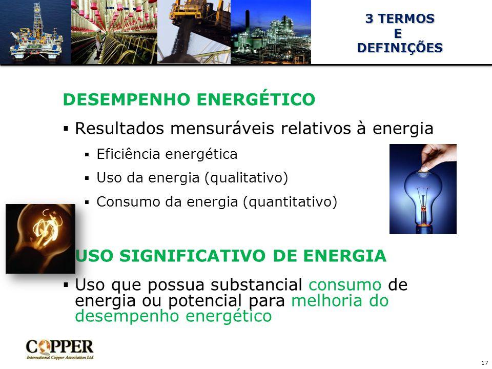DESEMPENHO ENERGÉTICO  Resultados mensuráveis relativos à energia  Eficiência energética  Uso da energia (qualitativo)  Consumo da energia (quantitativo) USO SIGNIFICATIVO DE ENERGIA  Uso que possua substancial consumo de energia ou potencial para melhoria do desempenho energético 17 3 TERMOS 3 TERMOSE DEFINIÇÕES DEFINIÇÕES