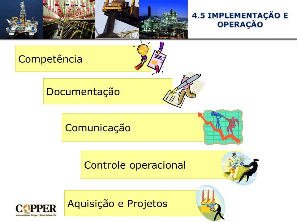 4.5 IMPLEMENTAÇÃO E OPERAÇÃO Competência Comunicação Controle operacional Aquisição e Projetos Documentação
