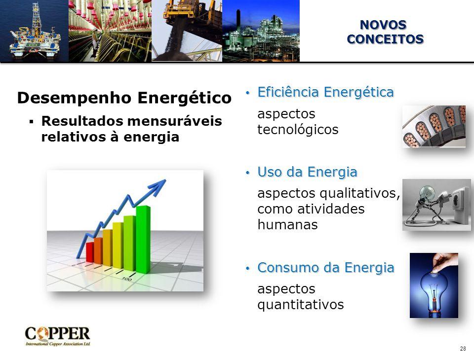 Desempenho Energético  Resultados mensuráveis relativos à energia Eficiência Energética Eficiência Energética aspectos tecnológicos Uso da Energia Uso da Energia aspectos qualitativos, como atividades humanas Consumo da Energia Consumo da Energia aspectos quantitativos 28 NOVOS CONCEITOS CONCEITOS