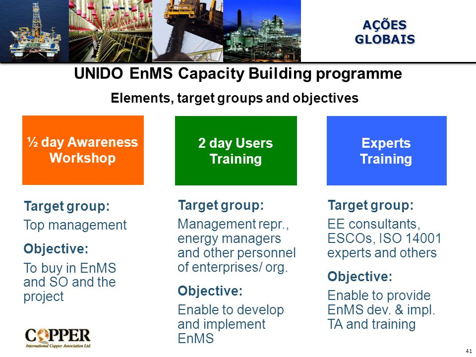 AÇÕESGLOBAIS UNIDO EnMS Capacity Building programme Elements, target groups and objectives ½ day Awareness Workshop 2 day Users Training Experts Train