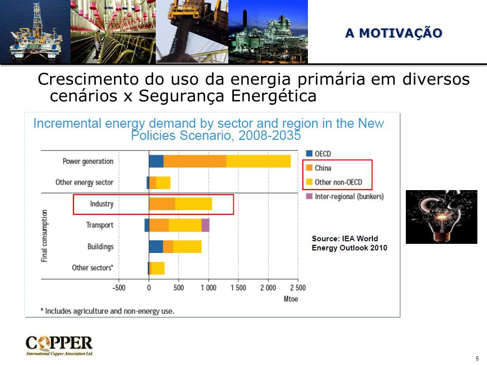 4.6 VERIFICAÇÃO Energy policy Energy planning Implementation and operation Nonconformities, correction, corrective and preventive action Monitoring, measurement and analyses Internal audit of the EnMS Management review Checking performance Continual improvement Evaluation of legal / other requirements