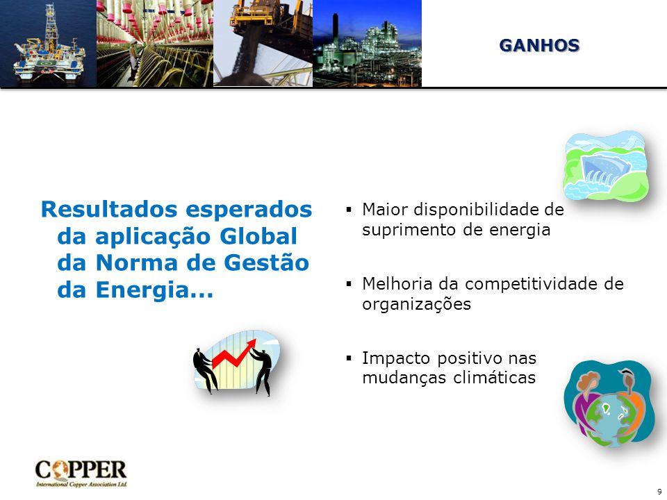 Resultados esperados da aplicação Global da Norma de Gestão da Energia...
