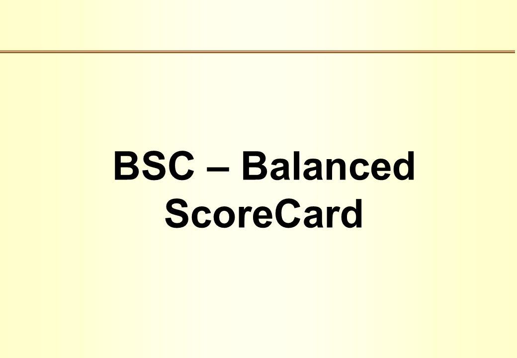 BSC – Balanced ScoreCard