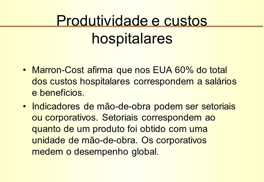Produtividade e custos hospitalares Marron-Cost afirma que nos EUA 60% do total dos custos hospitalares correspondem a salários e benefícios. Indicado