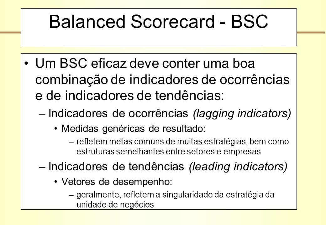 Balanced Scorecard - BSC Um BSC eficaz deve conter uma boa combinação de indicadores de ocorrências e de indicadores de tendências: –Indicadores de oc