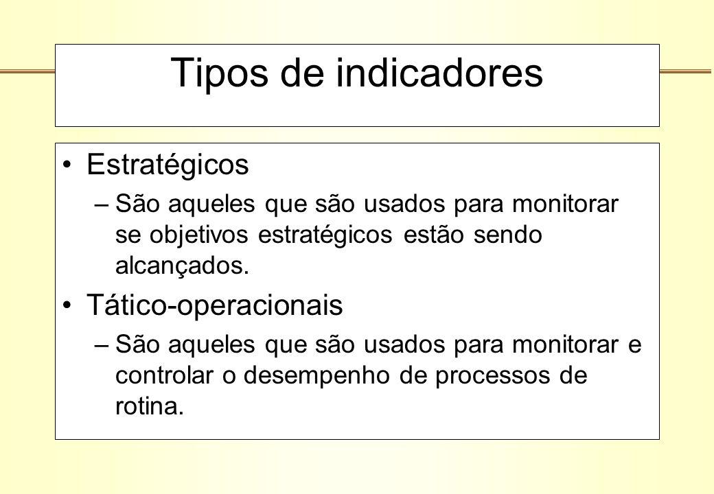 Tipos de indicadores Estratégicos –São aqueles que são usados para monitorar se objetivos estratégicos estão sendo alcançados. Tático-operacionais –Sã