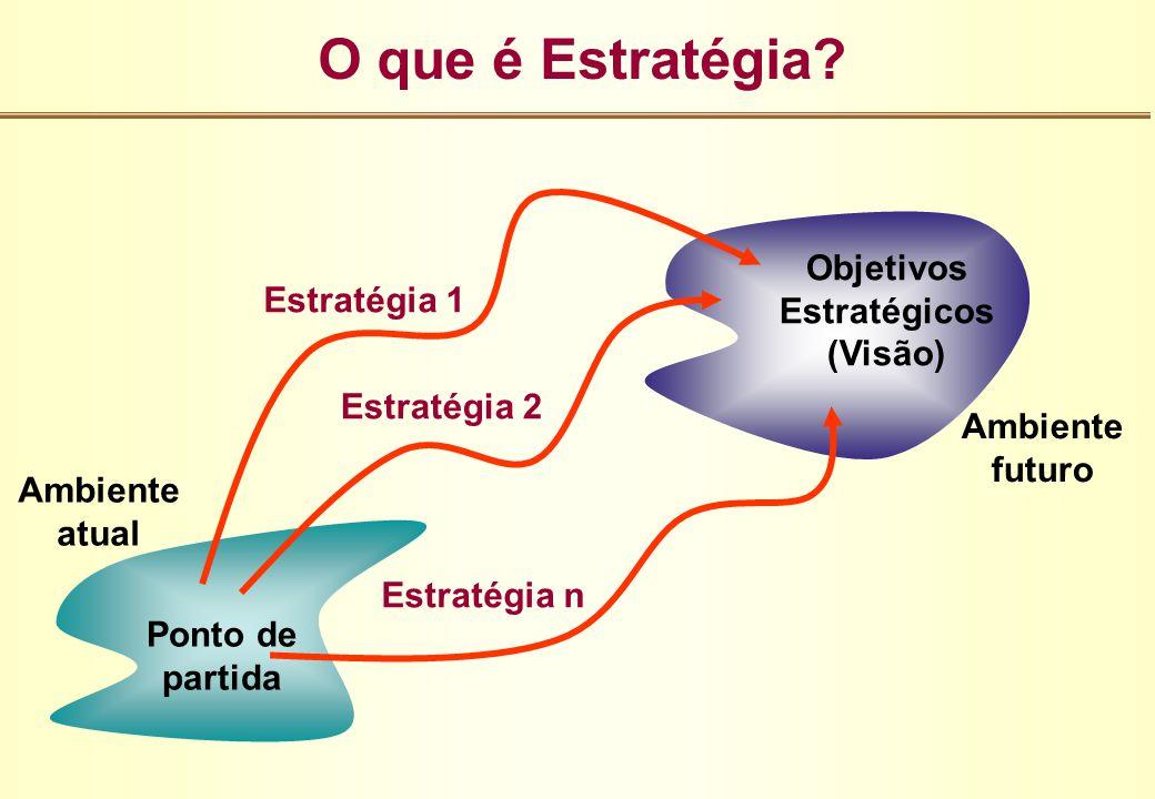 DESDOBRAMENTO DA ESTRATÉGIA Os outcomes são indicadores que medirão se os objetivos estão sendo atingidos.