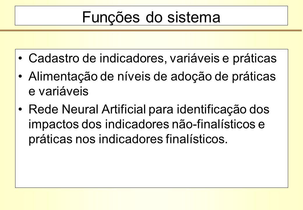 Funções do sistema Cadastro de indicadores, variáveis e práticas Alimentação de níveis de adoção de práticas e variáveis Rede Neural Artificial para i