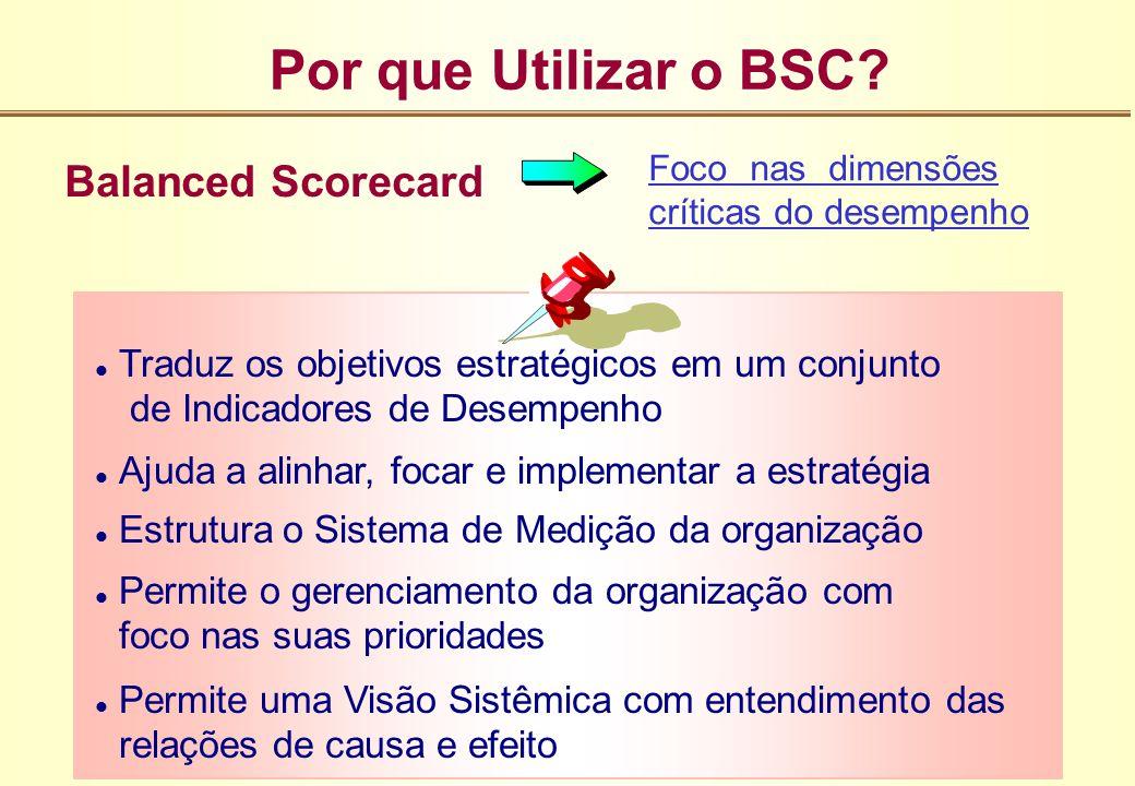 Balanced Scorecard Foco nas dimensões críticas do desempenho l Traduz os objetivos estratégicos em um conjunto de Indicadores de Desempenho l Ajuda a