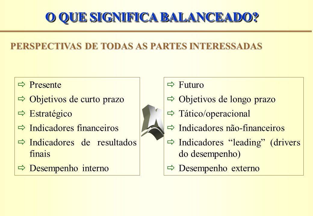 O QUE SIGNIFICA BALANCEADO? PERSPECTIVAS DE TODAS AS PARTES INTERESSADAS  Presente  Objetivos de curto prazo  Estratégico  Indicadores financeiros