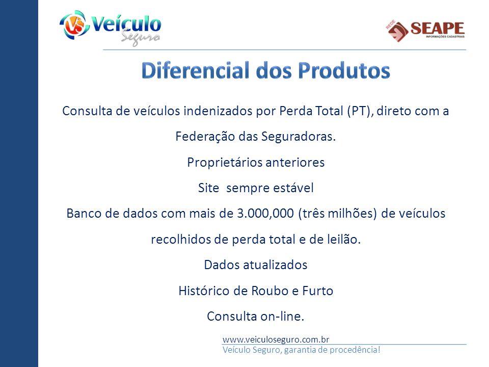 www.veiculoseguro.com.br Veículo Seguro, garantia de procedência! Consulta de veículos indenizados por Perda Total (PT), direto com a Federação das Se