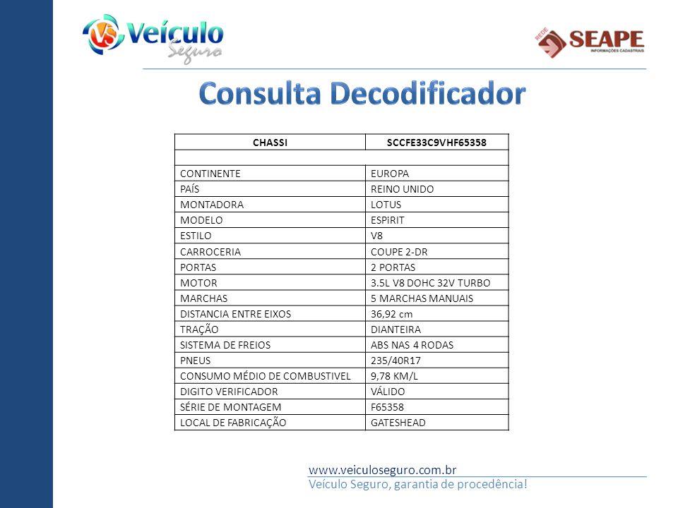 www.veiculoseguro.com.br Veículo Seguro, garantia de procedência! CHASSISCCFE33C9VHF65358 CONTINENTEEUROPA PAÍSREINO UNIDO MONTADORALOTUS MODELOESPiRI