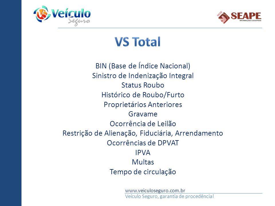 www.veiculoseguro.com.br Veículo Seguro, garantia de procedência! BIN (Base de Índice Nacional) Sinistro de Indenização Integral Status Roubo Históric
