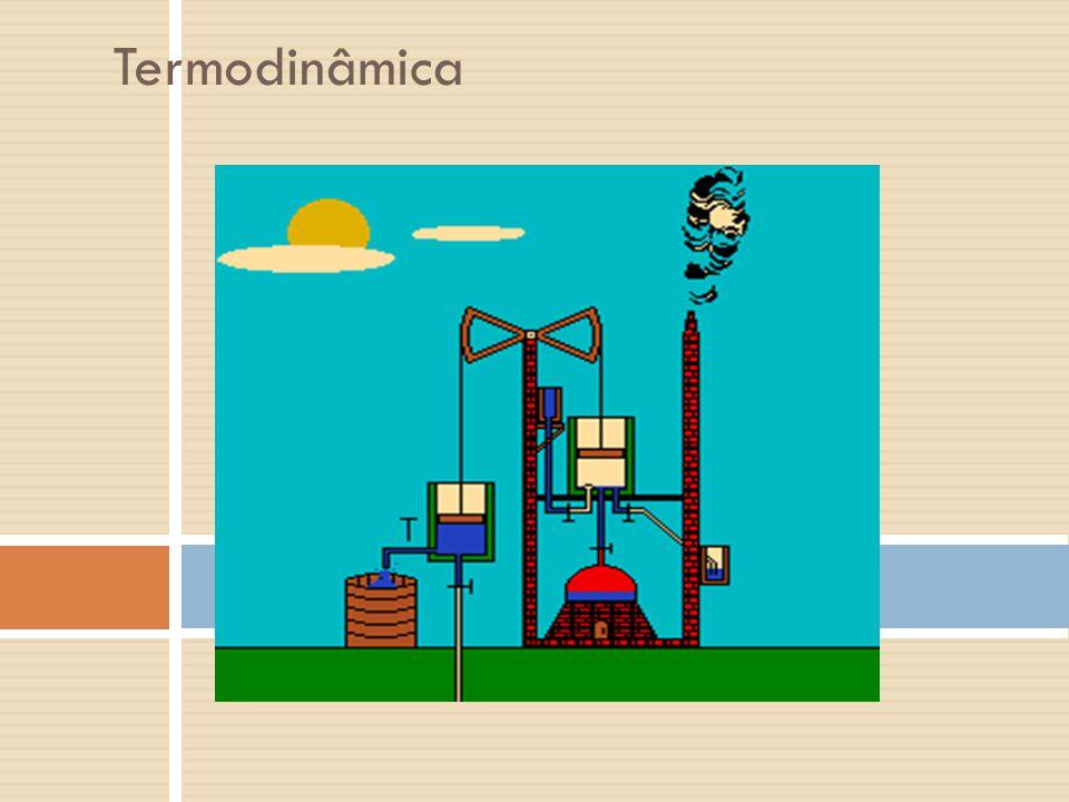Considere um gás contido num cilindro cujo êmbolo pode se movimentar livremente e sobre o qual há um peso.