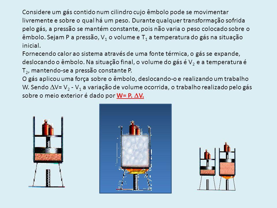 Considere um gás contido num cilindro cujo êmbolo pode se movimentar livremente e sobre o qual há um peso. Durante qualquer transformação sofrida pelo