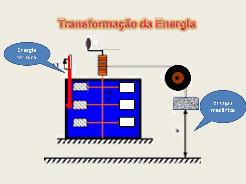 Energia mecânica Energia térmica