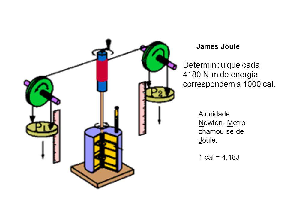 Determinou que cada 4180 N.m de energia correspondem a 1000 cal. James Joule A unidade Newton. Metro chamou-se de Joule. 1 cal = 4,18J