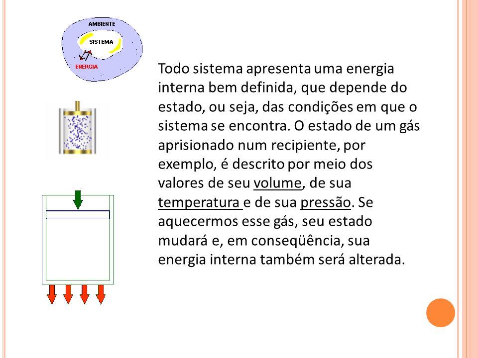 Todo sistema apresenta uma energia interna bem definida, que depende do estado, ou seja, das condições em que o sistema se encontra. O estado de um gá